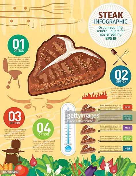 steak cooking food infographic - t bone steak stock illustrations, clip art, cartoons, & icons