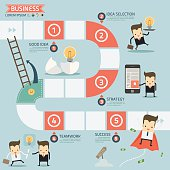 step for success business concept
