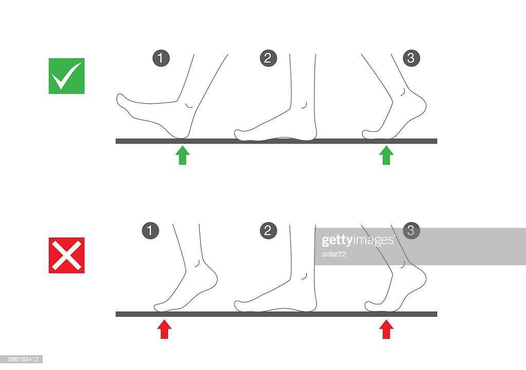 Step to walk properly