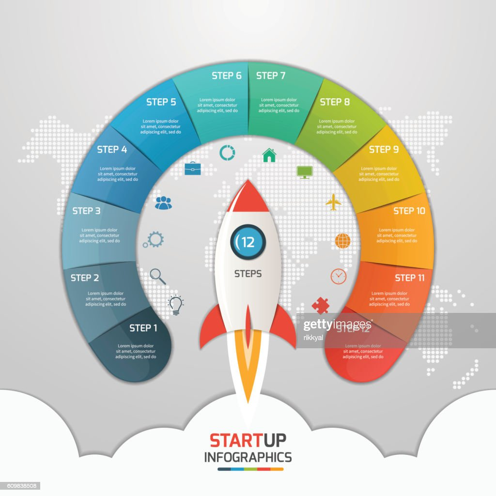 12 steps startup circle infographic template with rocket.