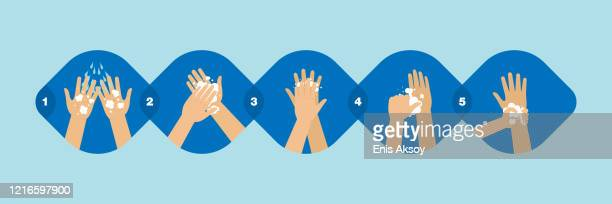 steps to hand washing for prevent illness and hygiene - scrubs stock illustrations