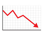 stock icon on white background. flat style. financial market crash icon for your web site design, logo, app, UI. graph chart downtrend symbol. chart going down sign.