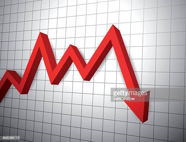 株式マーケットチャート