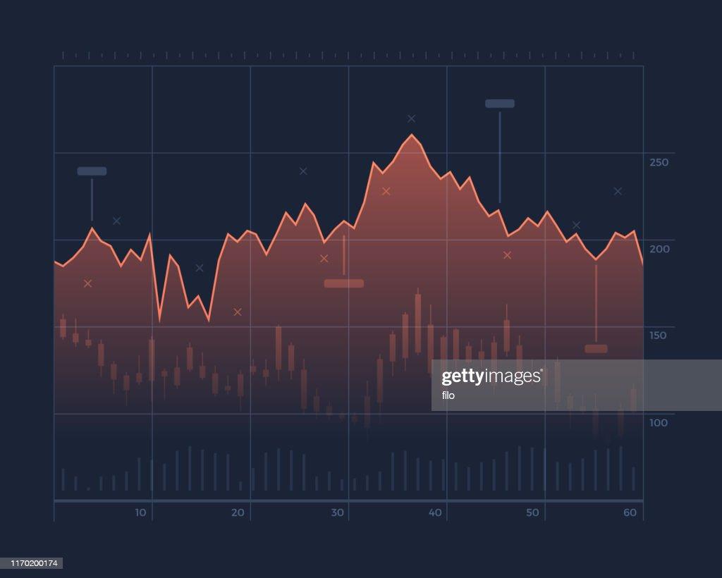 Börsenkurs-Chart : Stock-Illustration