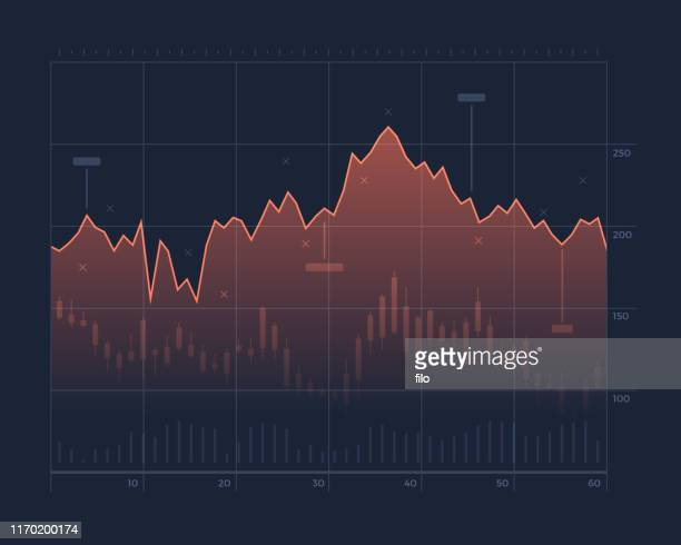 stock market price chart - graph stock illustrations