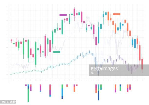 stock trading chart - trading stock illustrations