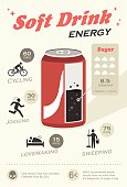 Stock Vector Illustration: Soft drink energy infographic