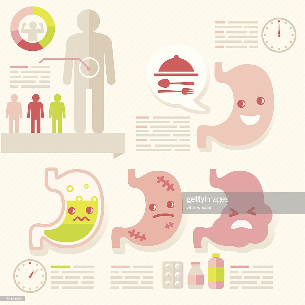 stomach/info-graphic of Healthcare