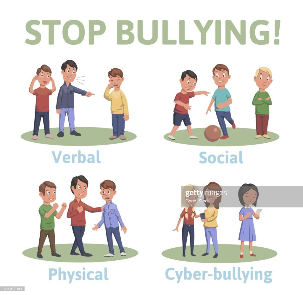 Stop bullying in the school. 4 types of bullying: verbal, social, physical, cyberbullying. Cartoon vector illustration isolated on white background.