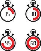stopwatch timer set