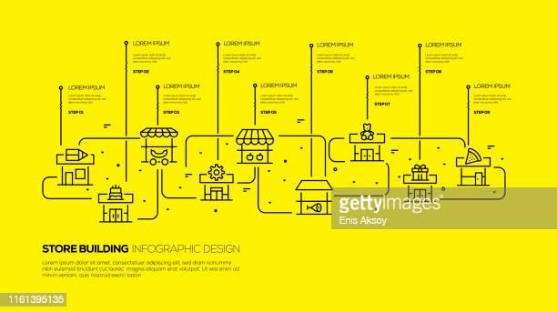 ilustrações de stock, clip art, desenhos animados e ícones de store building infographic design - fachada supermercado