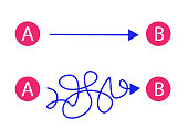 Straight and complicated paths from A to B. Problem, solution and choice concept. Flat design, vector illustration