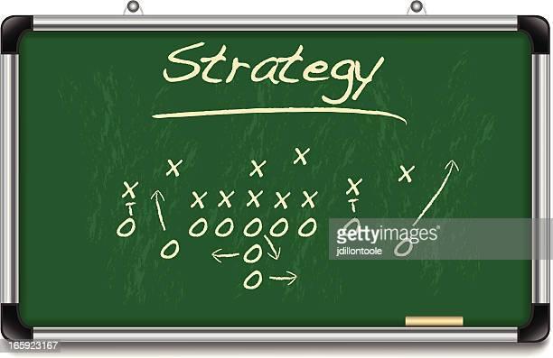 Strategy | Game Plan on Chalkboard