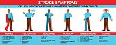 stroke symptoms infographic