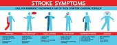 stroke symptoms infographic with icons
