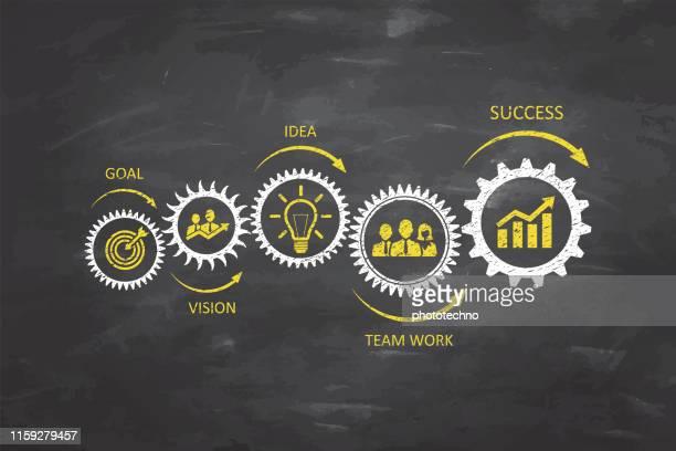 success concepts on blackboard background - blackboard visual aid stock illustrations
