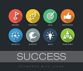 Success keywords with icons