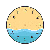 Summer clock face template with sea and beach