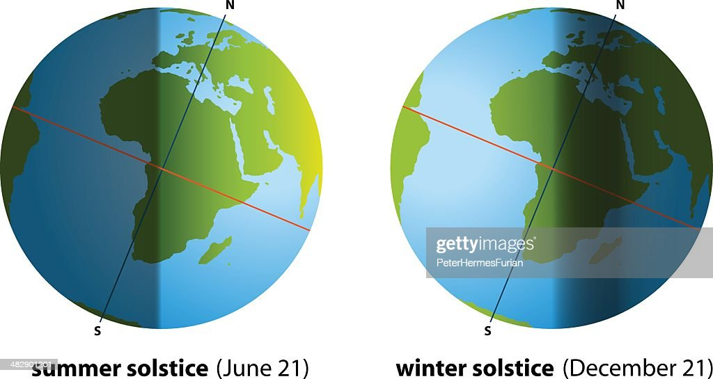 Summer Solstice And Winter Solstice Europe Africa