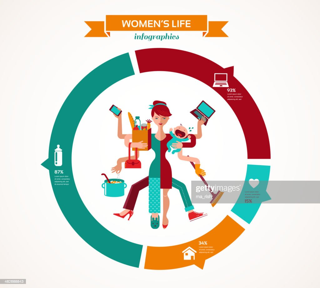 Super Mom - infographic of multitasking mother