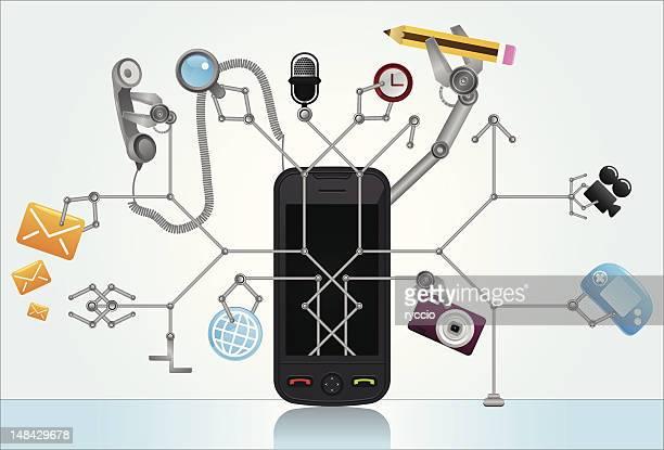Super smart phone