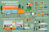 Supermarket infographic elements. People choose products in the