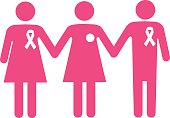 Support group for a breast cancer patient