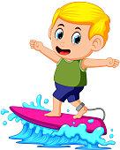 Surfer ridding the Waves