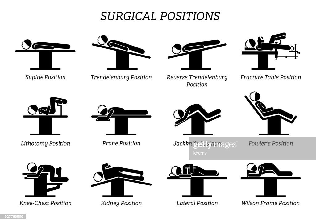 Surgical Surgery Operation Positions.