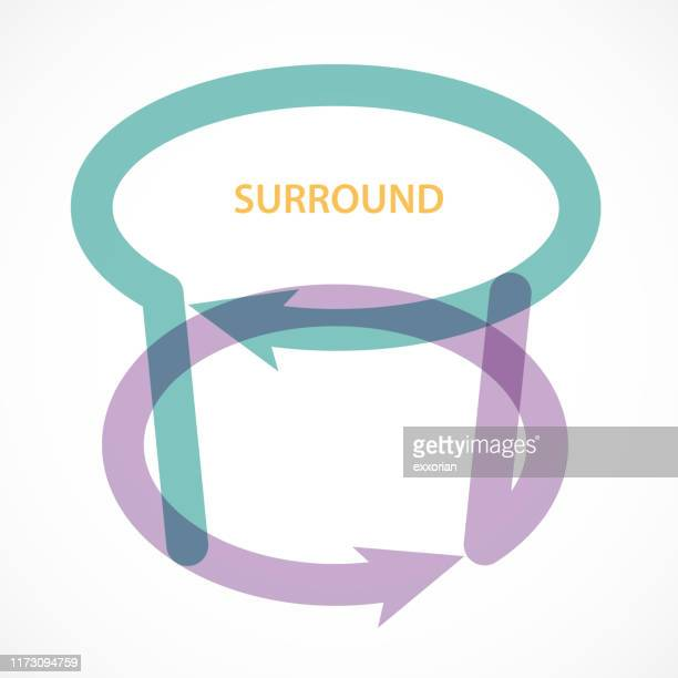 surround arrow in cylindrical form - co ordination stock illustrations