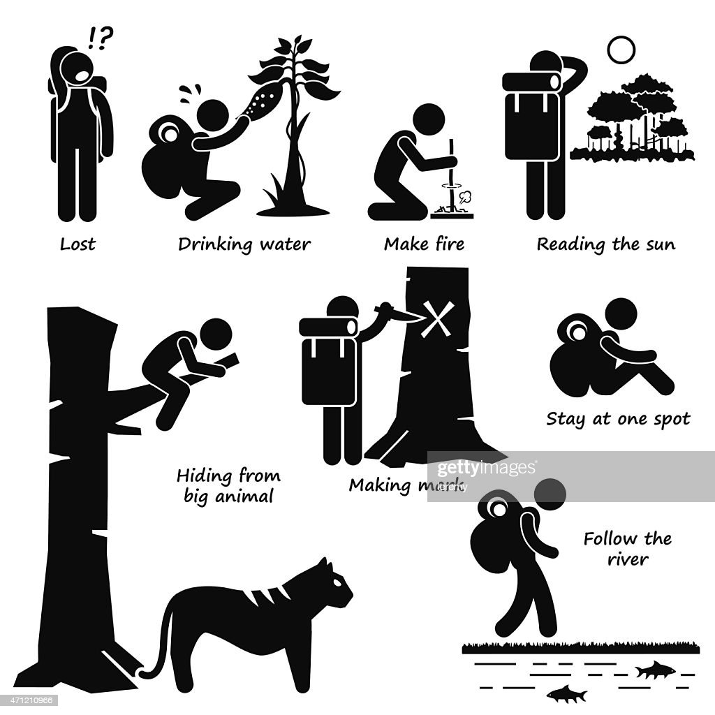 Survival Tips Guides Lost Jungle Actions Stick Figure Pictogram Icons