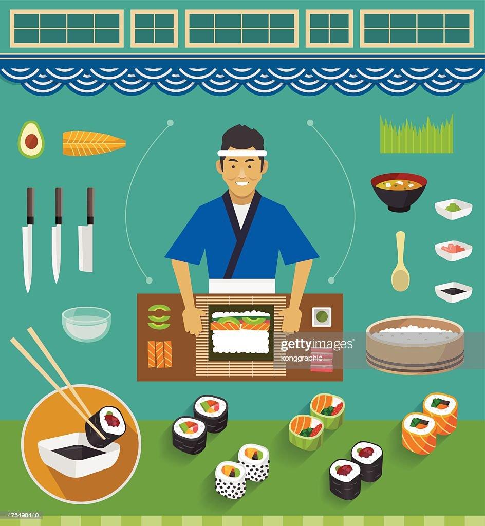 Sushi Chef and Cookware Sets, Maki Sushi