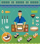 Sushi Chef and Cookware Sets, Maki Sushi