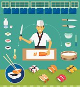 Sushi Chef and Cookware Sets, Nigiri Sushi