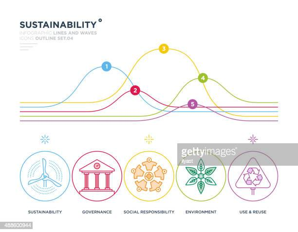 sustainability infographic - curve stock illustrations