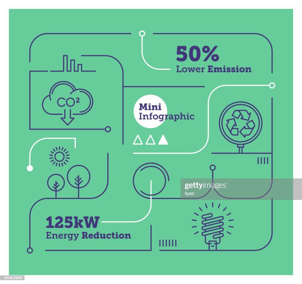 Hållbarhet Mini Infographic : Illustrationer