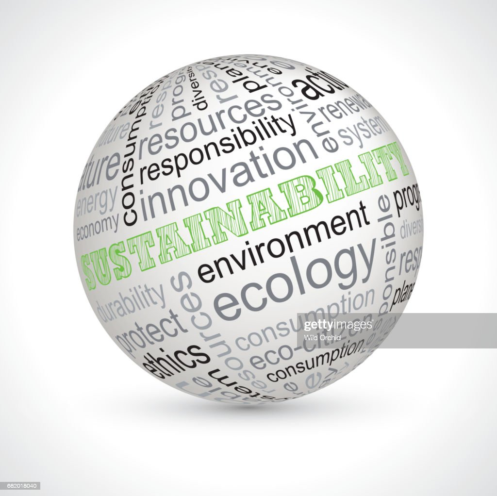 Sustainability theme sphere with keywords