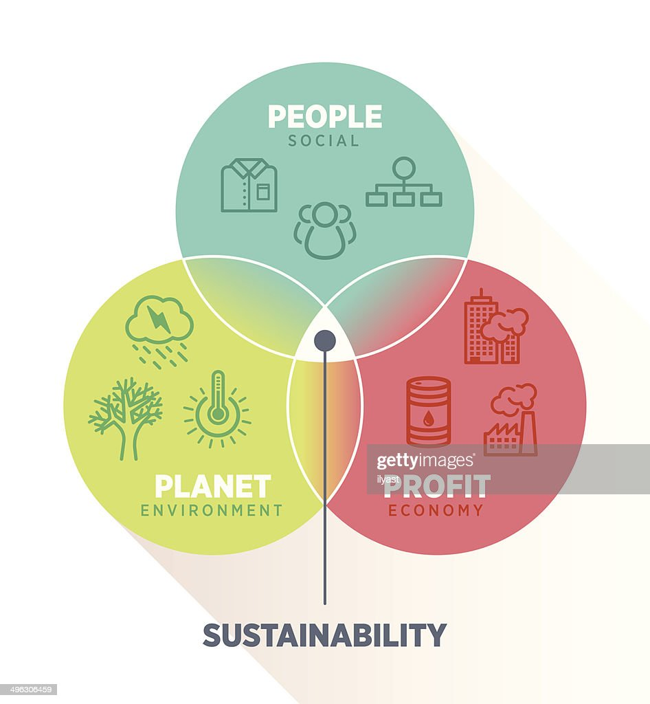 Sustainability : Vector Art
