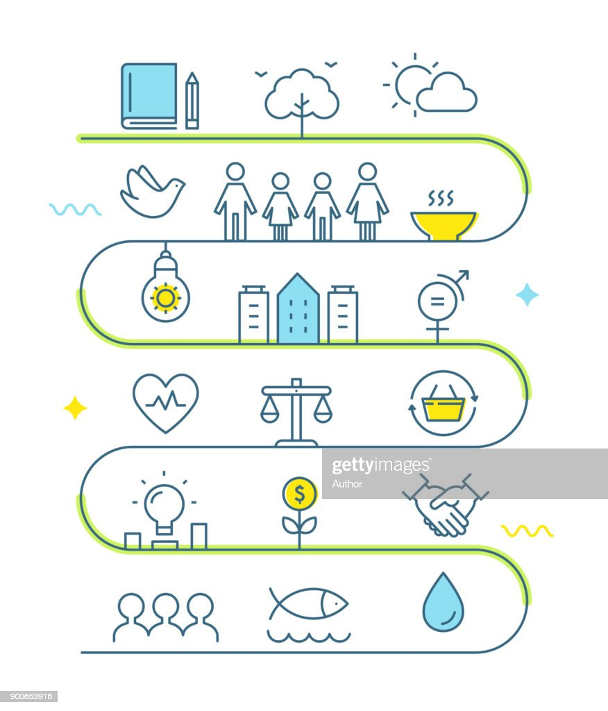 Sustainable Development and Sustainable Living Implementation Roadmap Line Art Vector Illustration