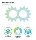 Sustainable Economy Infographic