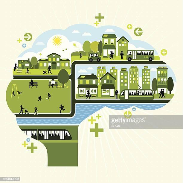 Sustainable Lifestyle Thinking