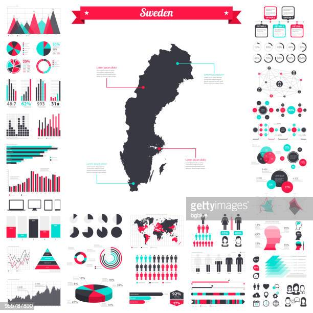 Sweden map with infographic elements - Big creative graphic set