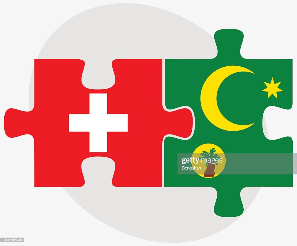 Switzerland and Cocos (Keeling) Islands Flags