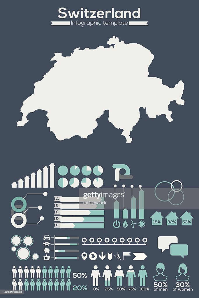Switzerland map infographic