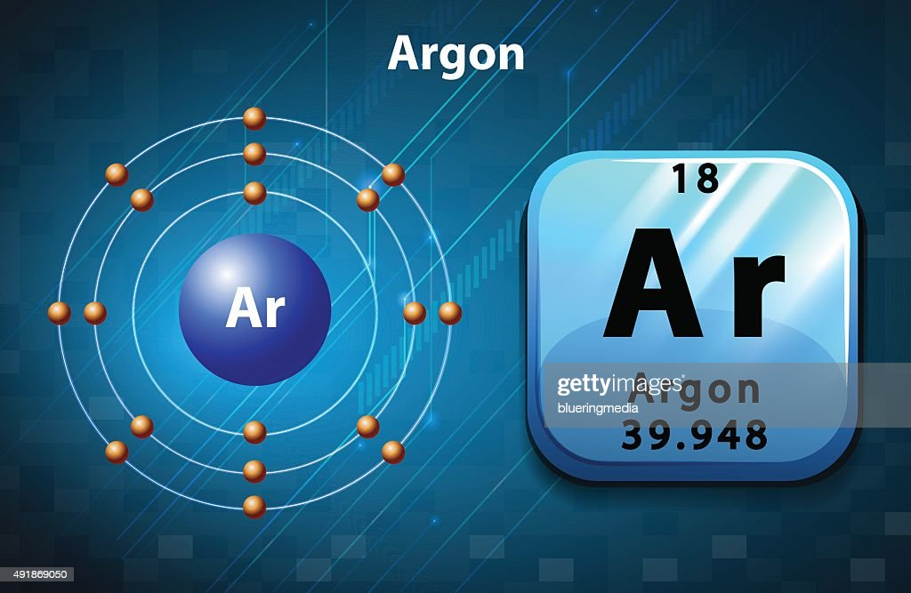 Symbol and electron diagram for Argon