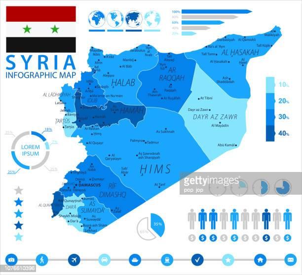 05 - Syrien - blauen Fleck Infografik 10