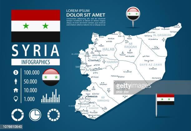 39 - Syrien - dunkle Murena Bg Infographic q10