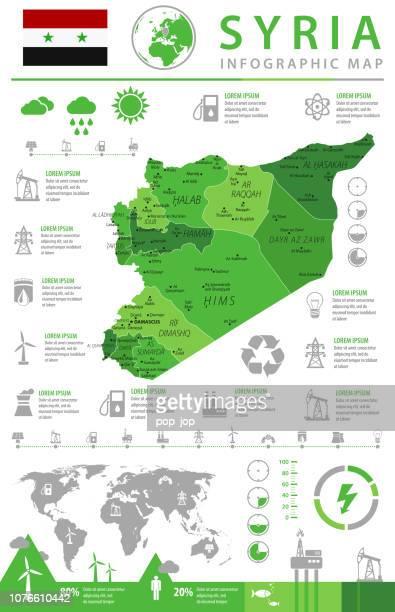 14 - Syrien - Öko-Industrie Info 10