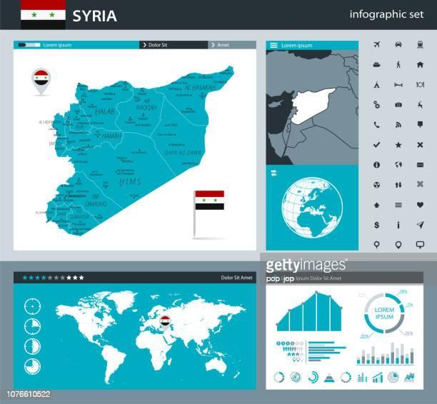 35 - Syrien - grau Murena Infografik q10