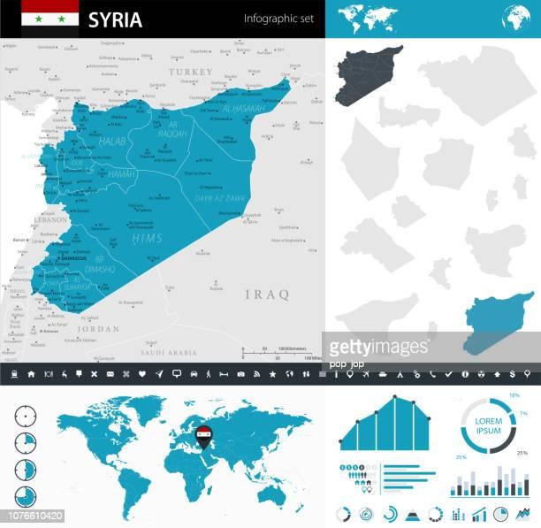 08 - Syrien - Murena Infografik 10